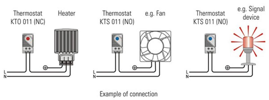 KTO 011 KTS 011 KTO 011 Small Thermostat Cabinet Thermostat Enclosure Thermostat Connection